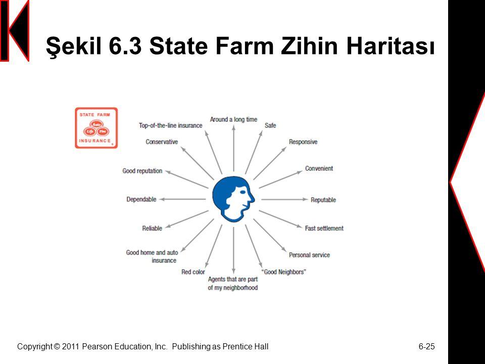 Şekil 6.3 State Farm Zihin Haritası Copyright © 2011 Pearson Education, Inc.