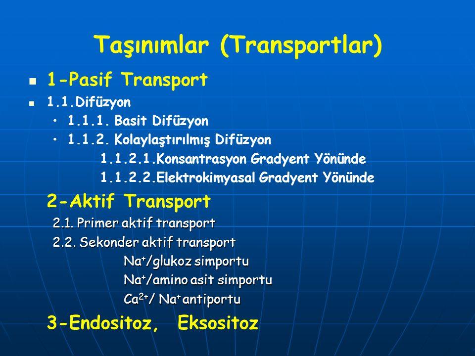 Taşınımlar (Transportlar) 1-Pasif Transport 1.1.Difüzyon 1.1.1. Basit Difüzyon 1.1.2. Kolaylaştırılmış Difüzyon 1.1.2.1.Konsantrasyon Gradyent Yönünde