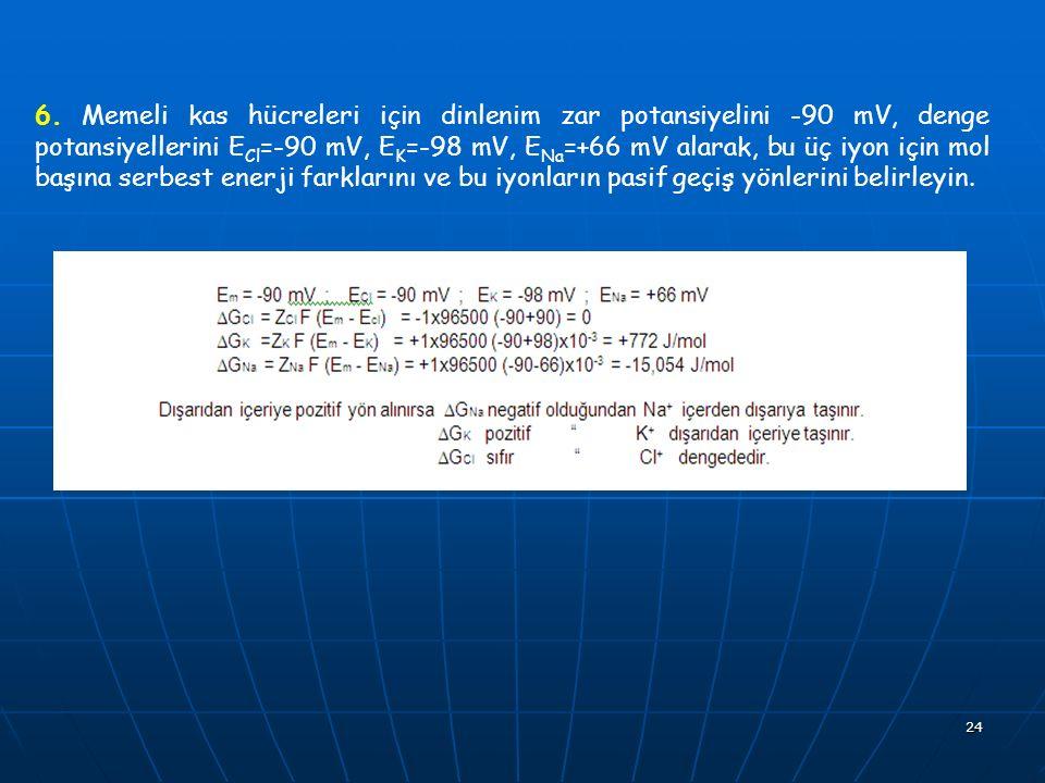 24 6. Memeli kas hücreleri için dinlenim zar potansiyelini -90 mV, denge potansiyellerini E Cl =-90 mV, E K =-98 mV, E Na =+66 mV alarak, bu üç iyon i