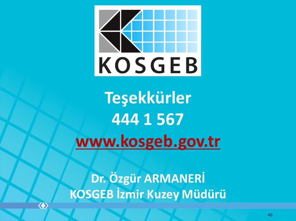 46 Teşekkürler 444 1 567 www.kosgeb.gov.tr Dr. Özgür ARMANERİ KOSGEB İzmir Kuzey Müdürü