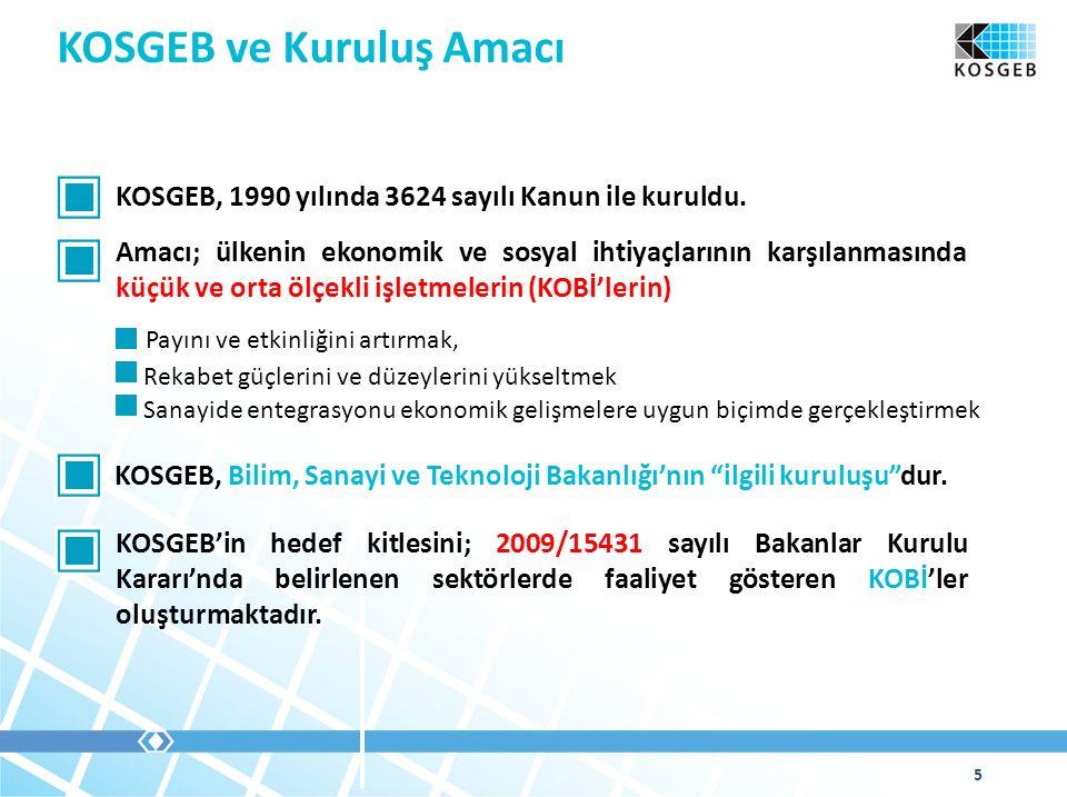 5 KOSGEB ve Kuruluş Amacı KOSGEB, 1990 yılında 3624 sayılı Kanun ile kuruldu.