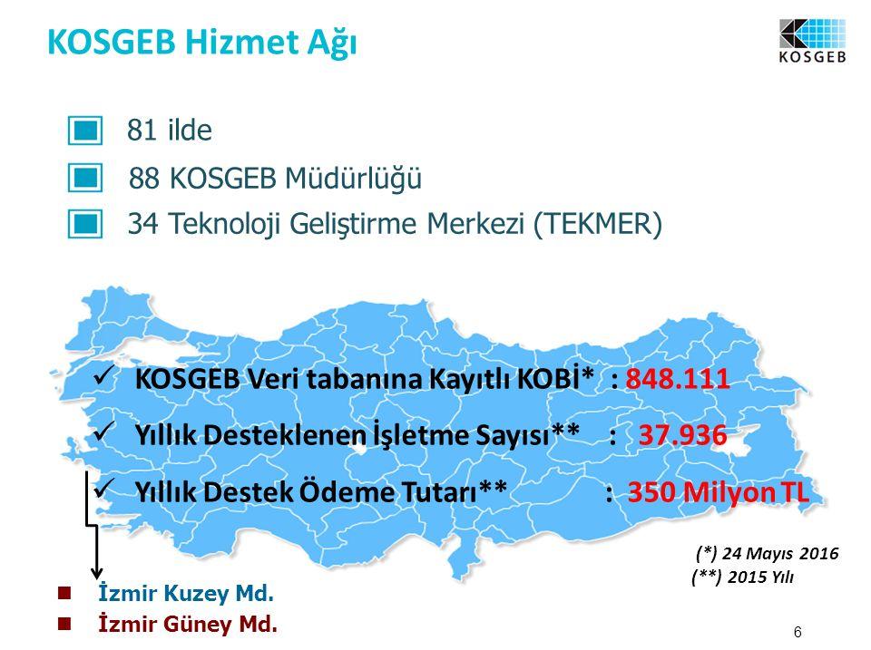 6 KOSGEB Hizmet Ağı İzmir Kuzey Md. İzmir Güney Md.