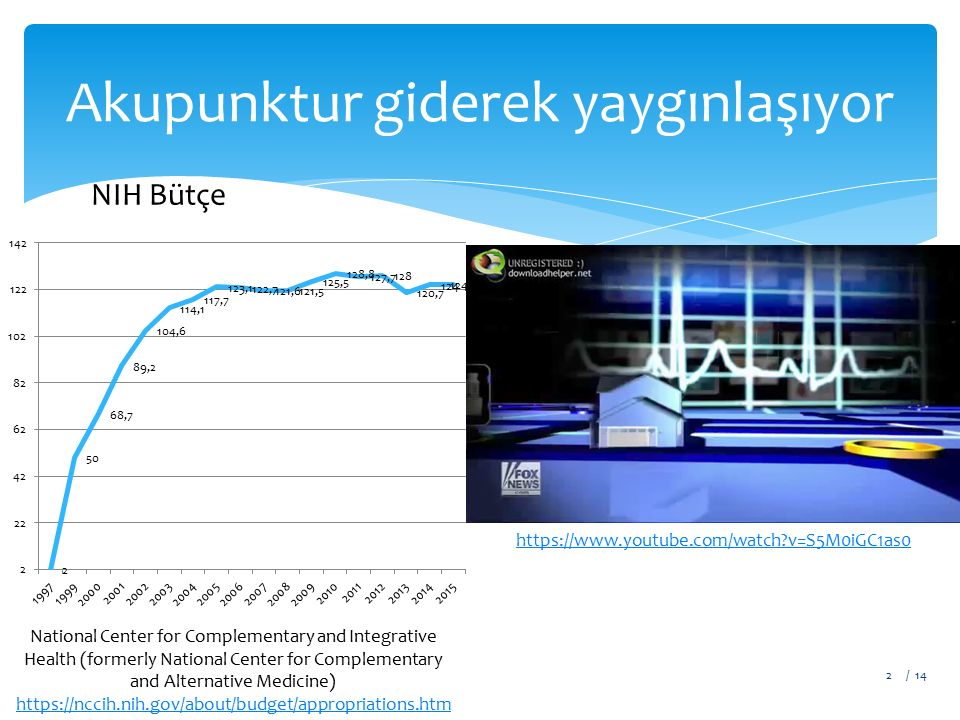 2 Akupunktur giderek yaygınlaşıyor National Center for Complementary and Integrative Health (formerly National Center for Complementary and Alternative Medicine) https://nccih.nih.gov/about/budget/appropriations.htm https://nccih.nih.gov/about/budget/appropriations.htm https://www.youtube.com/watch?v=S5M0iGC1as0 NIH Bütçe