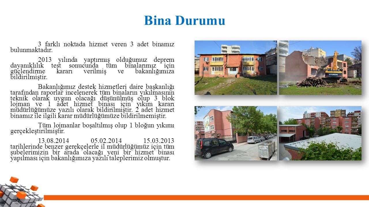 Bina Durumu 3 farklı noktada hizmet veren 3 adet binamız bulunmaktadır. 2013 yılında yaptırmış olduğumuz deprem dayanıklılık test sonucunda tüm binala