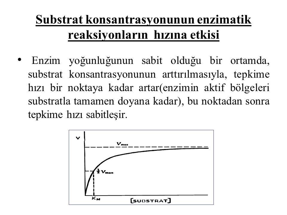 Substrat konsantrasyonunun enzimatik reaksiyonların hızına etkisi Enzim yoğunluğunun sabit olduğu bir ortamda, substrat konsantrasyonunun arttırılmasıyla, tepkime hızı bir noktaya kadar artar(enzimin aktif bölgeleri substratla tamamen doyana kadar), bu noktadan sonra tepkime hızı sabitleşir.