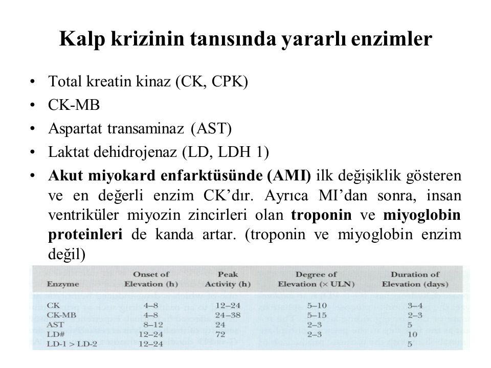 Kalp krizinin tanısında yararlı enzimler Total kreatin kinaz (CK, CPK) CK-MB Aspartat transaminaz (AST) Laktat dehidrojenaz (LD, LDH 1) Akut miyokard enfarktüsünde (AMI) ilk değişiklik gösteren ve en değerli enzim CK'dır.