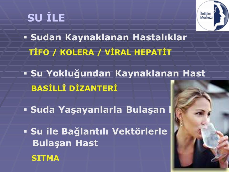67 ÇOCUKLARDA AŞI ŞEMASI DoğumHepatit B I 1.AyHepatit B II 2.