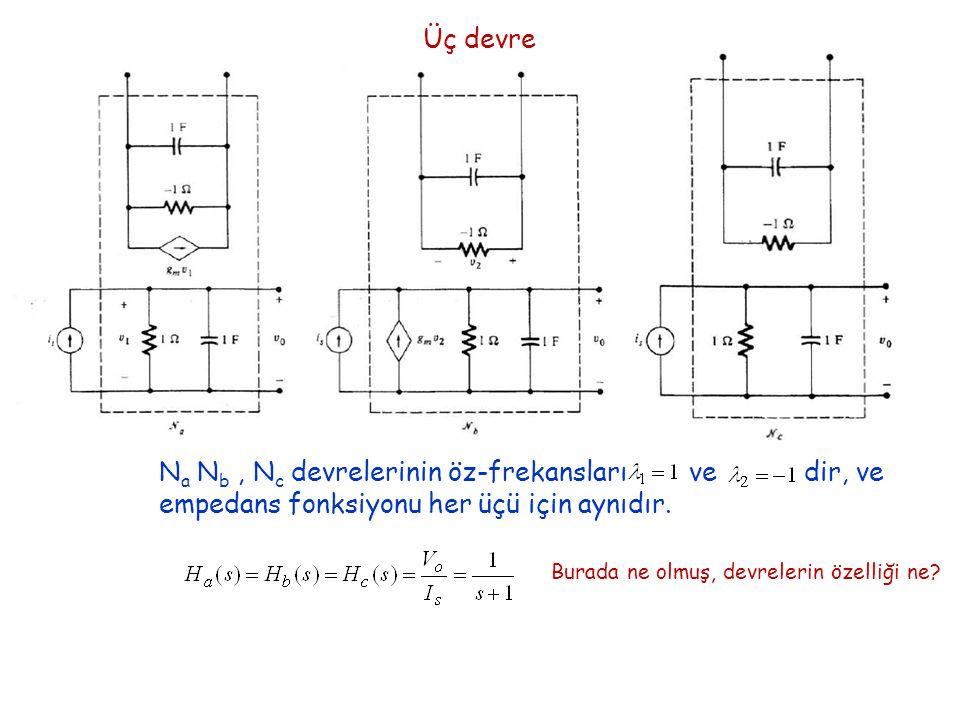 Üç devre N a N b, N c devrelerinin öz-frekansları ve dir, ve empedans fonksiyonu her üçü için aynıdır.