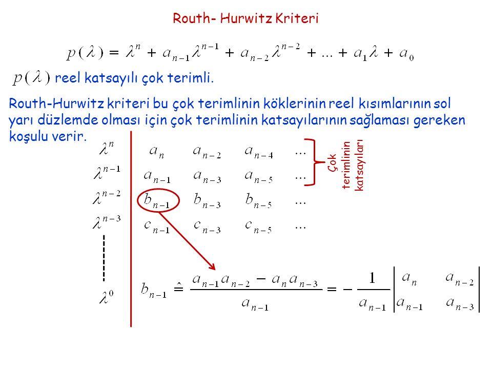 Routh- Hurwitz Kriteri reel katsayılı çok terimli.