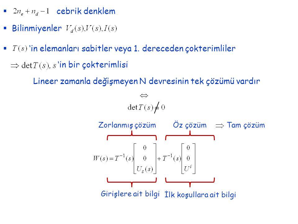 cebrik denklem  Bilinmiyenler  'in elemanları sabitler veya 1.