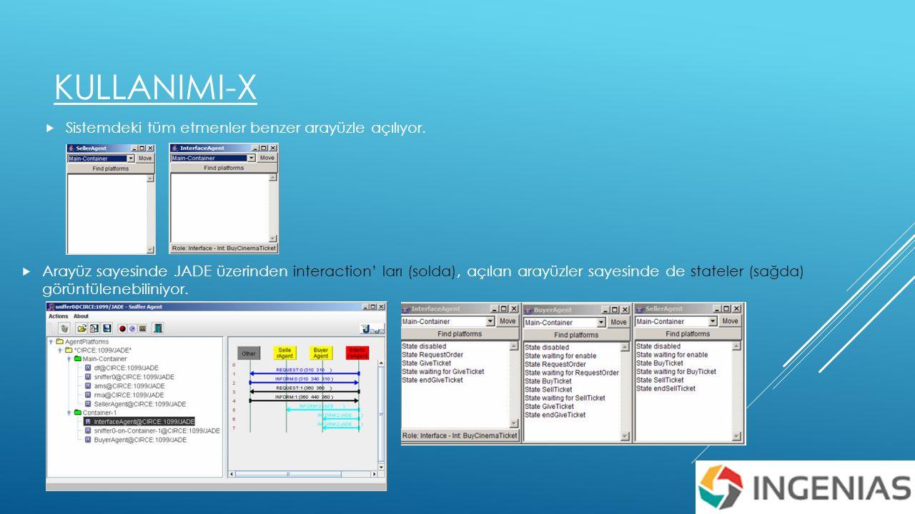KULLANIMI-X  Sistemdeki tüm etmenler benzer arayüzle açılıyor.