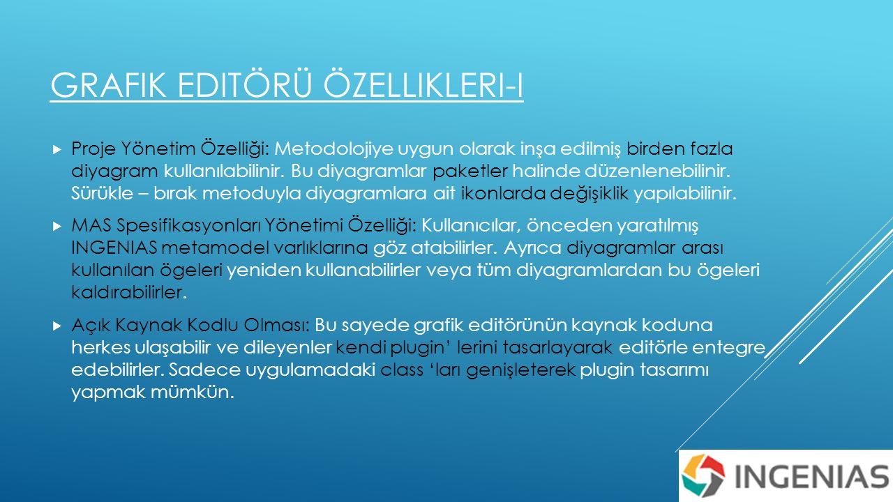 GRAFIK EDITÖRÜ ÖZELLIKLERI-I  Proje Yönetim Özelliği: Metodolojiye uygun olarak inşa edilmiş birden fazla diyagram kullanılabilinir.