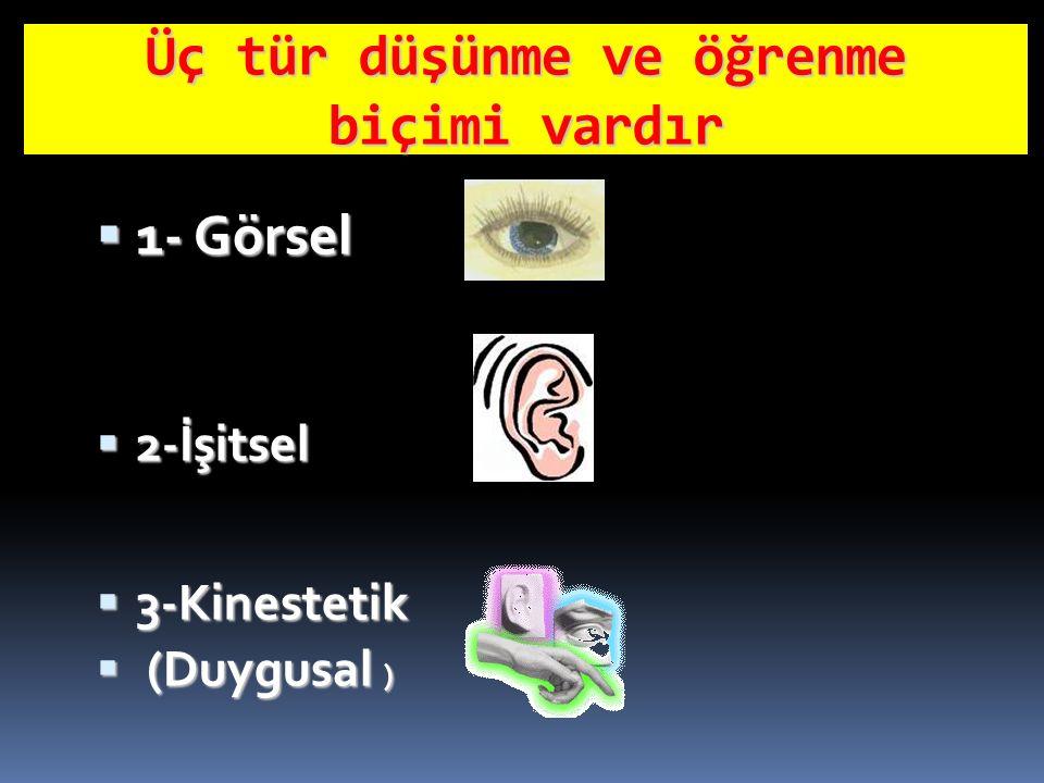 Üç tür düşünme ve öğrenme biçimi vardır  1- Görsel  2-İşitsel  3-Kinestetik  (Duygusal )