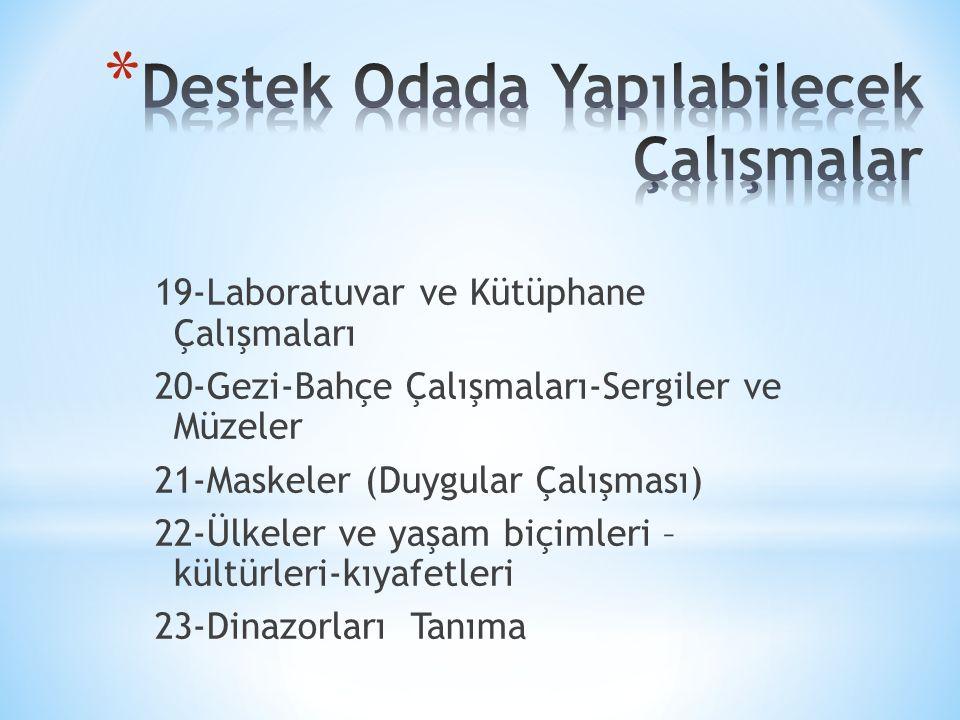 19-Laboratuvar ve Kütüphane Çalışmaları 20-Gezi-Bahçe Çalışmaları-Sergiler ve Müzeler 21-Maskeler (Duygular Çalışması) 22-Ülkeler ve yaşam biçimleri – kültürleri-kıyafetleri 23-Dinazorları Tanıma