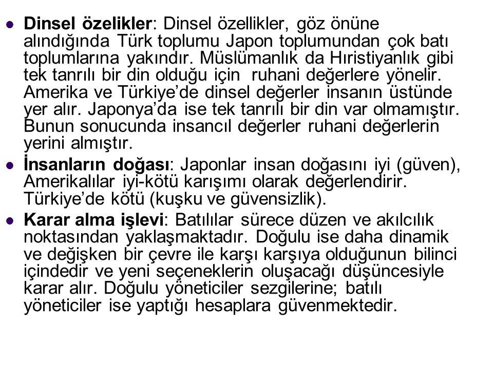 Dinsel özelikler: Dinsel özellikler, göz önüne alındığında Türk toplumu Japon toplumundan çok batı toplumlarına yakındır.