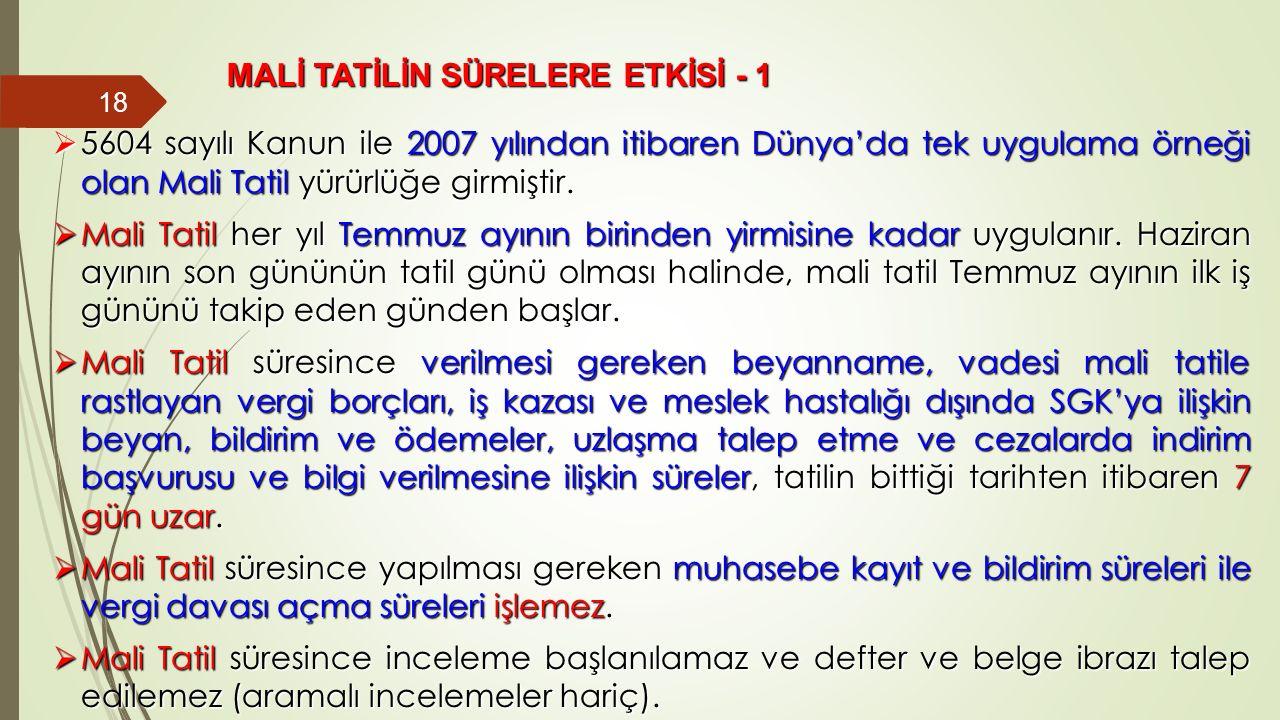 MALİ TATİLİN SÜRELERE ETKİSİ - 1 18  5604 sayılı Kanun ile 2007 yılından itibaren Dünya'da tek uygulama örneği olan Mali Tatil yürürlüğe girmiştir. 