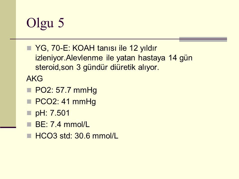 Olgu 5 YG, 70-E: KOAH tanısı ile 12 yıldır izleniyor.Alevlenme ile yatan hastaya 14 gün steroid,son 3 gündür diüretik alıyor.
