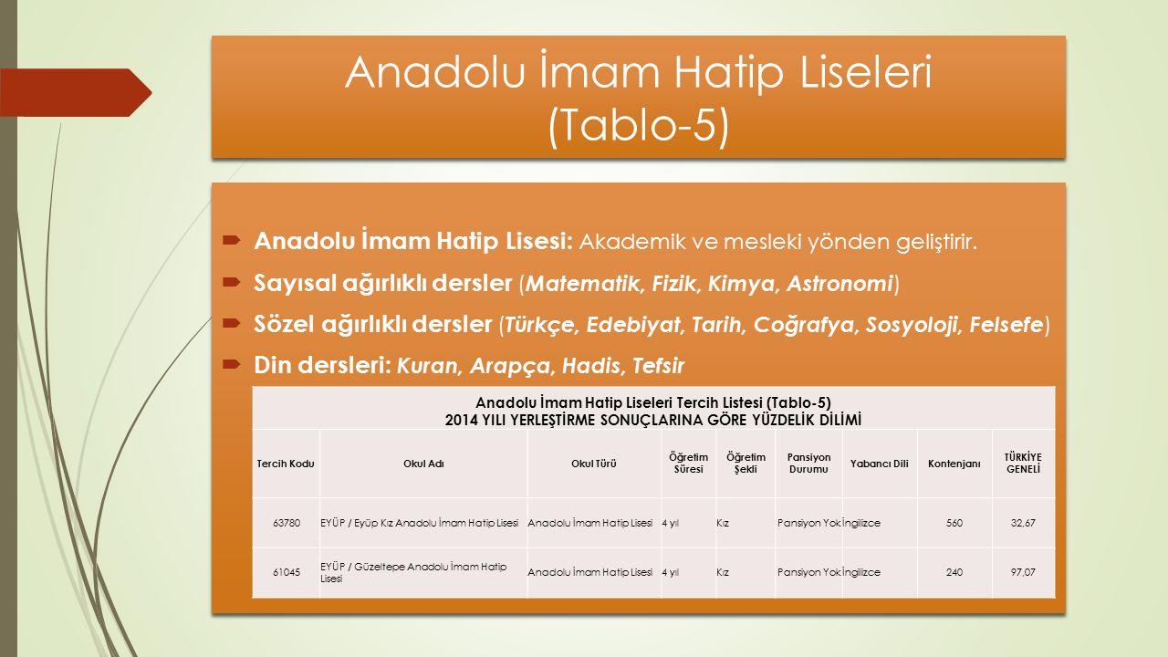 Anadolu İmam Hatip Liseleri (Tablo-5)  Anadolu İmam Hatip Lisesi: Akademik ve mesleki yönden geliştirir.
