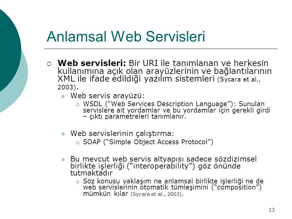 13 Anlamsal Web Servisleri  Web servisleri: Bir URI ile tanımlanan ve herkesin kullanımına açık olan arayüzlerinin ve bağlantılarının XML ile ifade edildiği yazılım sistemleri (Sycara et al., 2003).