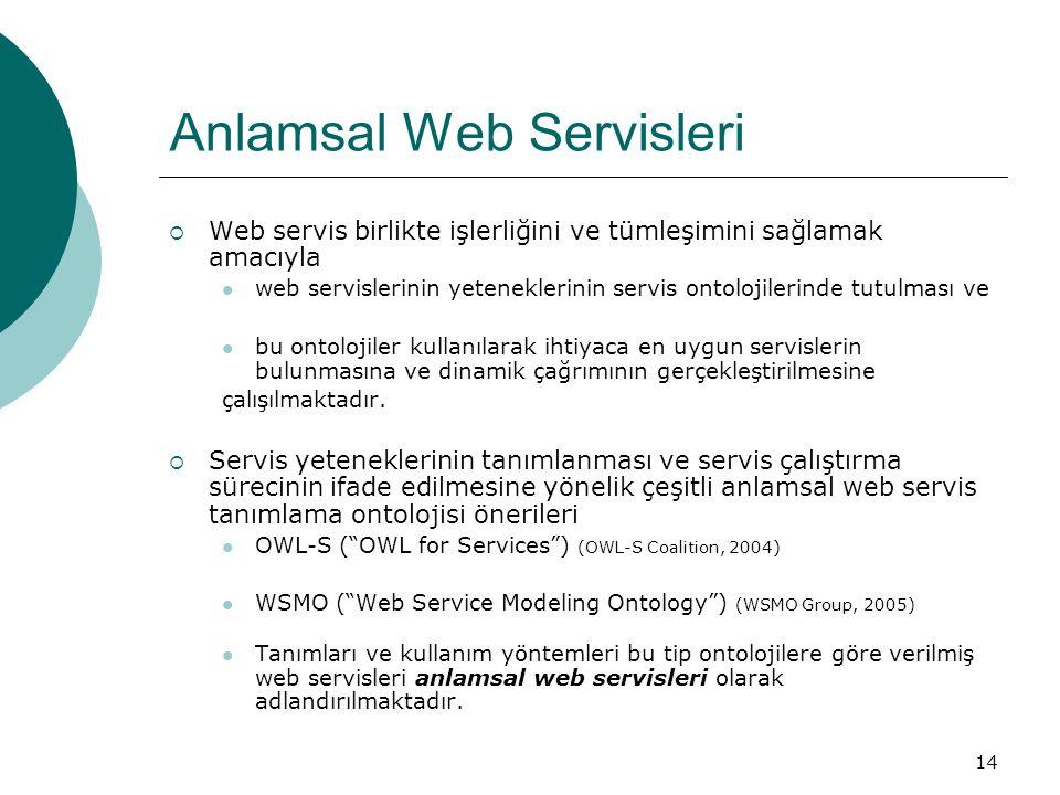 14 Anlamsal Web Servisleri  Web servis birlikte işlerliğini ve tümleşimini sağlamak amacıyla web servislerinin yeteneklerinin servis ontolojilerinde tutulması ve bu ontolojiler kullanılarak ihtiyaca en uygun servislerin bulunmasına ve dinamik çağrımının gerçekleştirilmesine çalışılmaktadır.