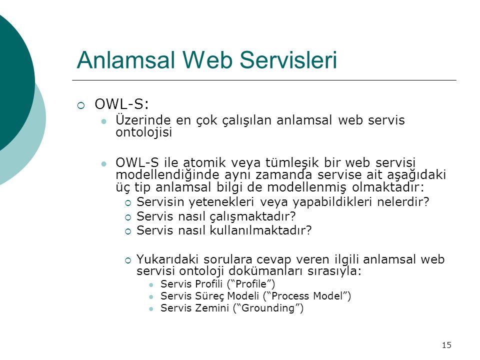 15 Anlamsal Web Servisleri  OWL-S: Üzerinde en çok çalışılan anlamsal web servis ontolojisi OWL-S ile atomik veya tümleşik bir web servisi modellendiğinde aynı zamanda servise ait aşağıdaki üç tip anlamsal bilgi de modellenmiş olmaktadır:  Servisin yetenekleri veya yapabildikleri nelerdir.