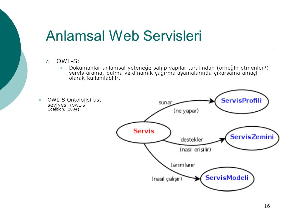 16 Anlamsal Web Servisleri  OWL-S: Dokümanlar anlamsal yeteneğe sahip yapılar tarafından (örneğin etmenler ) servis arama, bulma ve dinamik çağırma aşamalarında çıkarsama amaçlı olarak kullanılabilir.