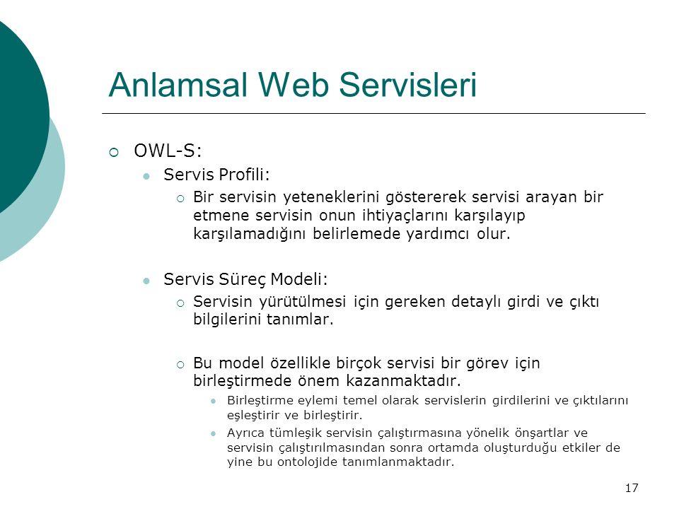 17 Anlamsal Web Servisleri  OWL-S: Servis Profili:  Bir servisin yeteneklerini göstererek servisi arayan bir etmene servisin onun ihtiyaçlarını karşılayıp karşılamadığını belirlemede yardımcı olur.