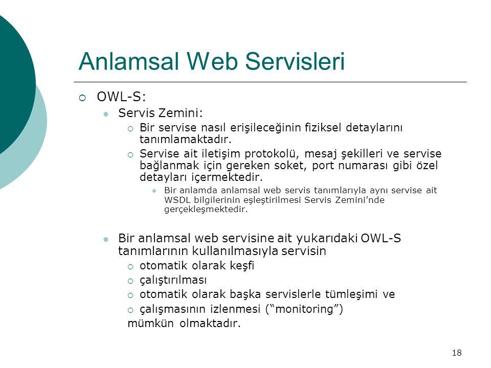 18 Anlamsal Web Servisleri  OWL-S: Servis Zemini:  Bir servise nasıl erişileceğinin fiziksel detaylarını tanımlamaktadır.  Servise ait iletişim pro