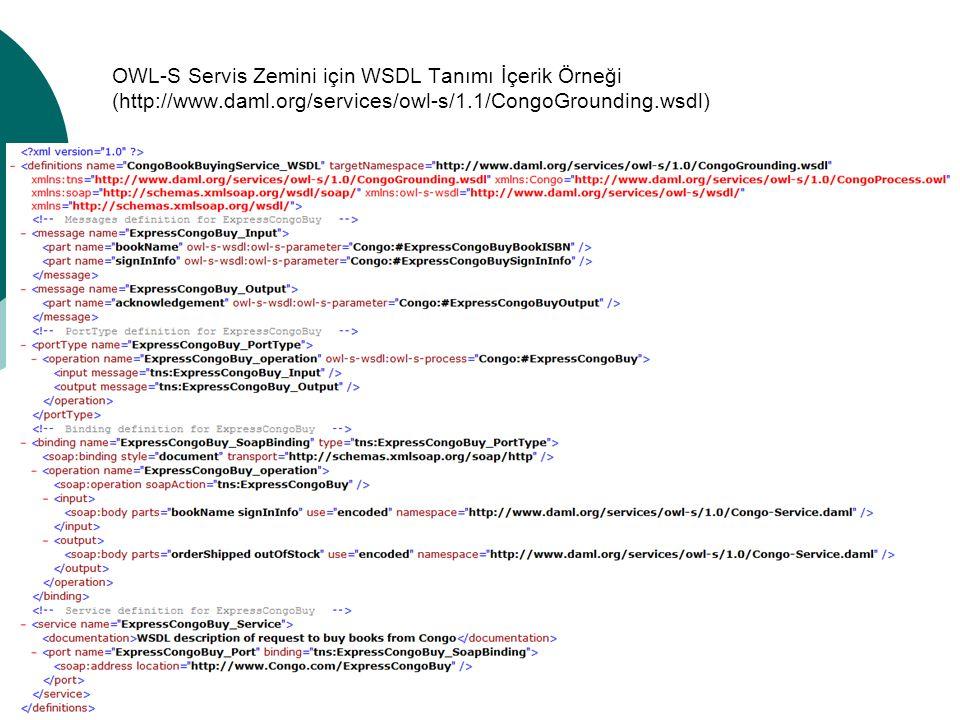 23 OWL-S Servis Zemini için WSDL Tanımı İçerik Örneği (http://www.daml.org/services/owl-s/1.1/CongoGrounding.wsdl)