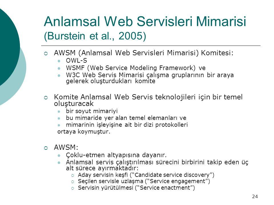 24 Anlamsal Web Servisleri Mimarisi (Burstein et al., 2005)  AWSM (Anlamsal Web Servisleri Mimarisi) Komitesi: OWL-S WSMF (Web Service Modeling Framework) ve W3C Web Servis Mimarisi çalışma gruplarının bir araya gelerek oluşturdukları komite  Komite Anlamsal Web Servis teknolojileri için bir temel oluşturacak bir soyut mimariyi bu mimaride yer alan temel elemanları ve mimarinin işleyişine ait bir dizi protokolleri ortaya koymuştur.