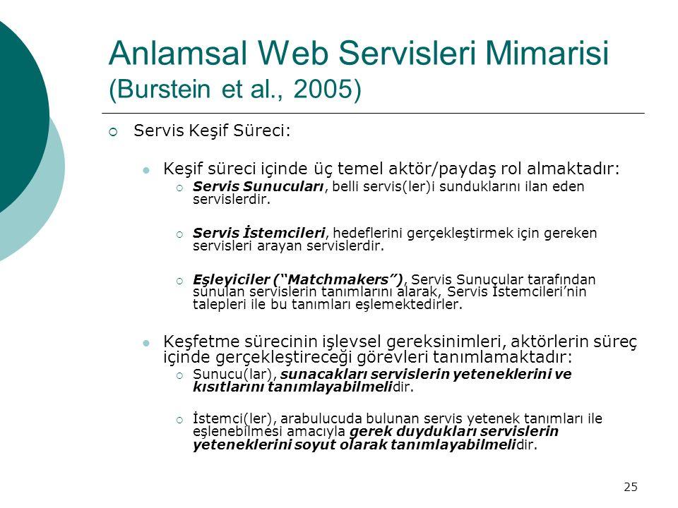 25 Anlamsal Web Servisleri Mimarisi (Burstein et al., 2005)  Servis Keşif Süreci: Keşif süreci içinde üç temel aktör/paydaş rol almaktadır:  Servis Sunucuları, belli servis(ler)i sunduklarını ilan eden servislerdir.
