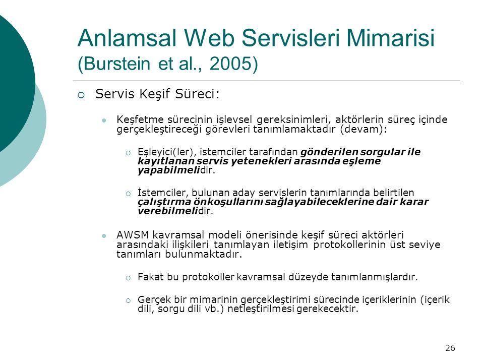 26 Anlamsal Web Servisleri Mimarisi (Burstein et al., 2005)  Servis Keşif Süreci: Keşfetme sürecinin işlevsel gereksinimleri, aktörlerin süreç içinde gerçekleştireceği görevleri tanımlamaktadır (devam):  Eşleyici(ler), istemciler tarafından gönderilen sorgular ile kayıtlanan servis yetenekleri arasında eşleme yapabilmelidir.