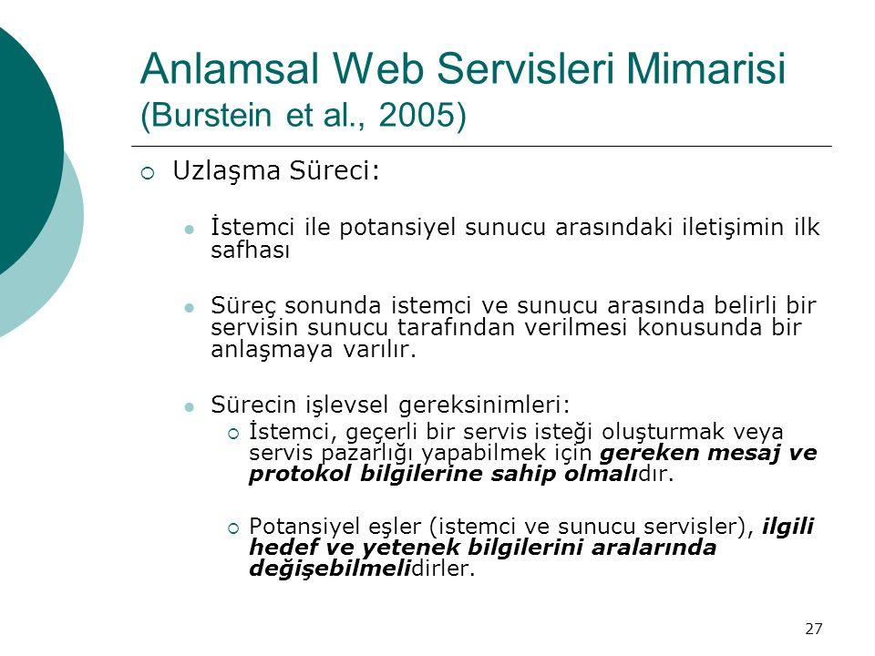 27 Anlamsal Web Servisleri Mimarisi (Burstein et al., 2005)  Uzlaşma Süreci: İstemci ile potansiyel sunucu arasındaki iletişimin ilk safhası Süreç so