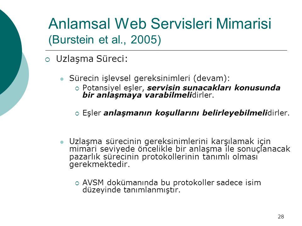 28 Anlamsal Web Servisleri Mimarisi (Burstein et al., 2005)  Uzlaşma Süreci: Sürecin işlevsel gereksinimleri (devam):  Potansiyel eşler, servisin sunacakları konusunda bir anlaşmaya varabilmelidirler.