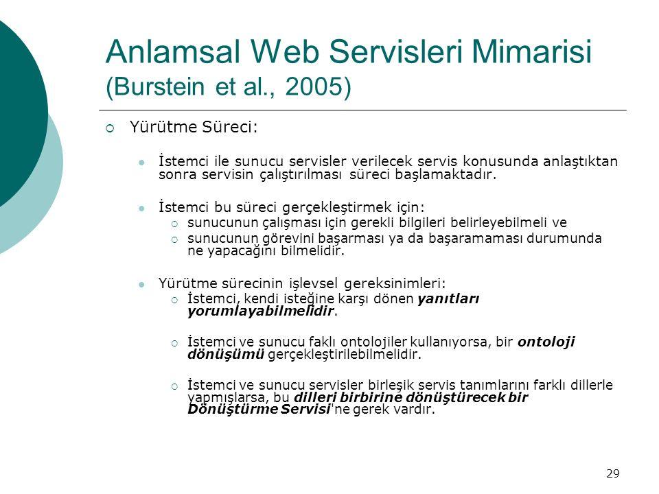 29 Anlamsal Web Servisleri Mimarisi (Burstein et al., 2005)  Yürütme Süreci: İstemci ile sunucu servisler verilecek servis konusunda anlaştıktan sonra servisin çalıştırılması süreci başlamaktadır.