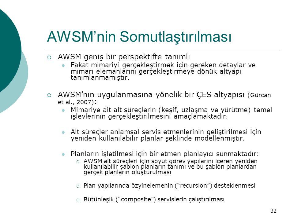 32 AWSM'nin Somutlaştırılması  AWSM geniş bir perspektifte tanımlı Fakat mimariyi gerçekleştirmek için gereken detaylar ve mimari elemanlarını gerçekleştirmeye dönük altyapı tanımlanmamıştır.