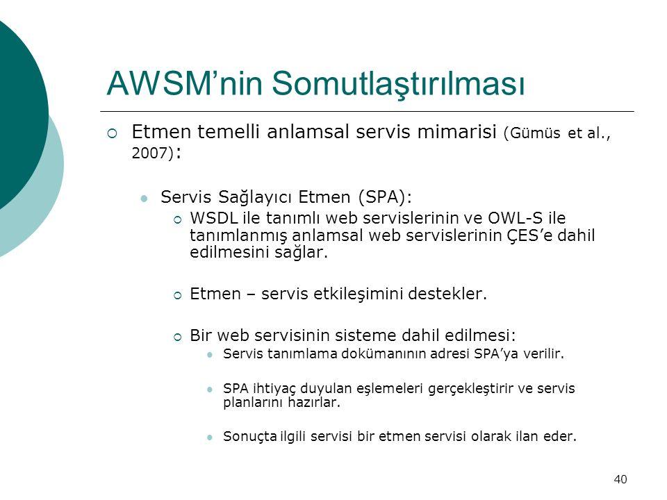 40 AWSM'nin Somutlaştırılması  Etmen temelli anlamsal servis mimarisi (Gümüs et al., 2007) : Servis Sağlayıcı Etmen (SPA):  WSDL ile tanımlı web servislerinin ve OWL-S ile tanımlanmış anlamsal web servislerinin ÇES'e dahil edilmesini sağlar.
