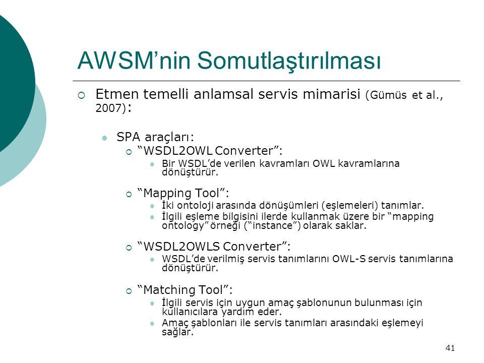 41 AWSM'nin Somutlaştırılması  Etmen temelli anlamsal servis mimarisi (Gümüs et al., 2007) : SPA araçları:  WSDL2OWL Converter : Bir WSDL'de verilen kavramları OWL kavramlarına dönüştürür.