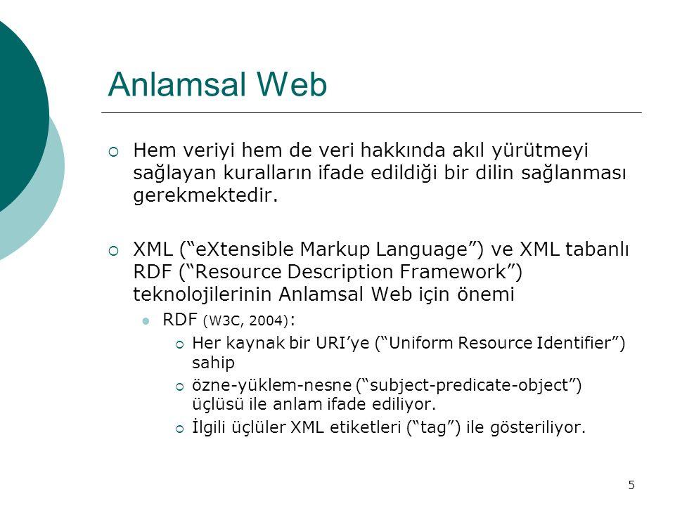 5 Anlamsal Web  Hem veriyi hem de veri hakkında akıl yürütmeyi sağlayan kuralların ifade edildiği bir dilin sağlanması gerekmektedir.
