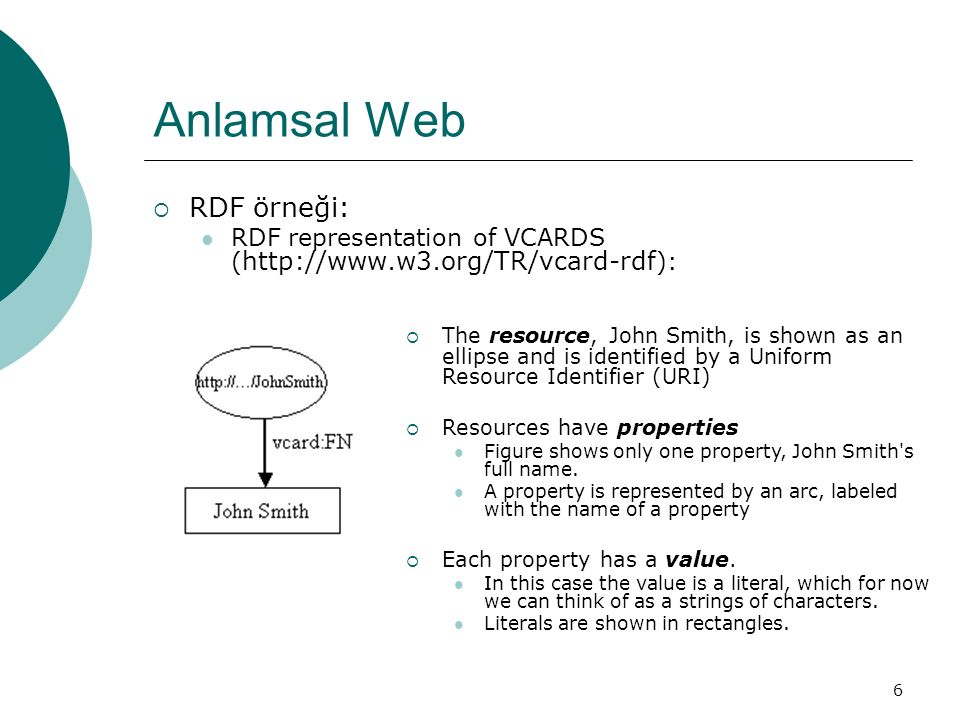 6 Anlamsal Web  RDF örneği: RDF representation of VCARDS ( http://www.w3.org/TR/vcard-rdf ):  The resource, John Smith, is shown as an ellipse and is identified by a Uniform Resource Identifier (URI)  Resources have properties Figure shows only one property, John Smith s full name.