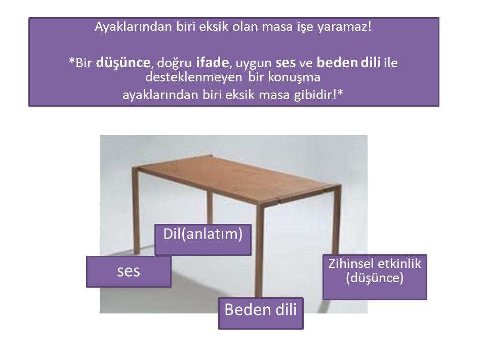 ses Dil(anlatım) Zihinsel etkinlik (düşünce) Beden dili Ayaklarından biri eksik olan masa işe yaramaz.