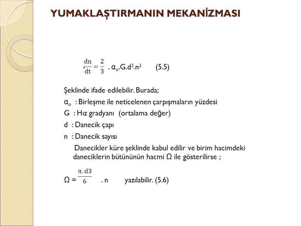 -. α o.G.d 3.n 2 (5.5) Şeklinde ifade edilebilir.