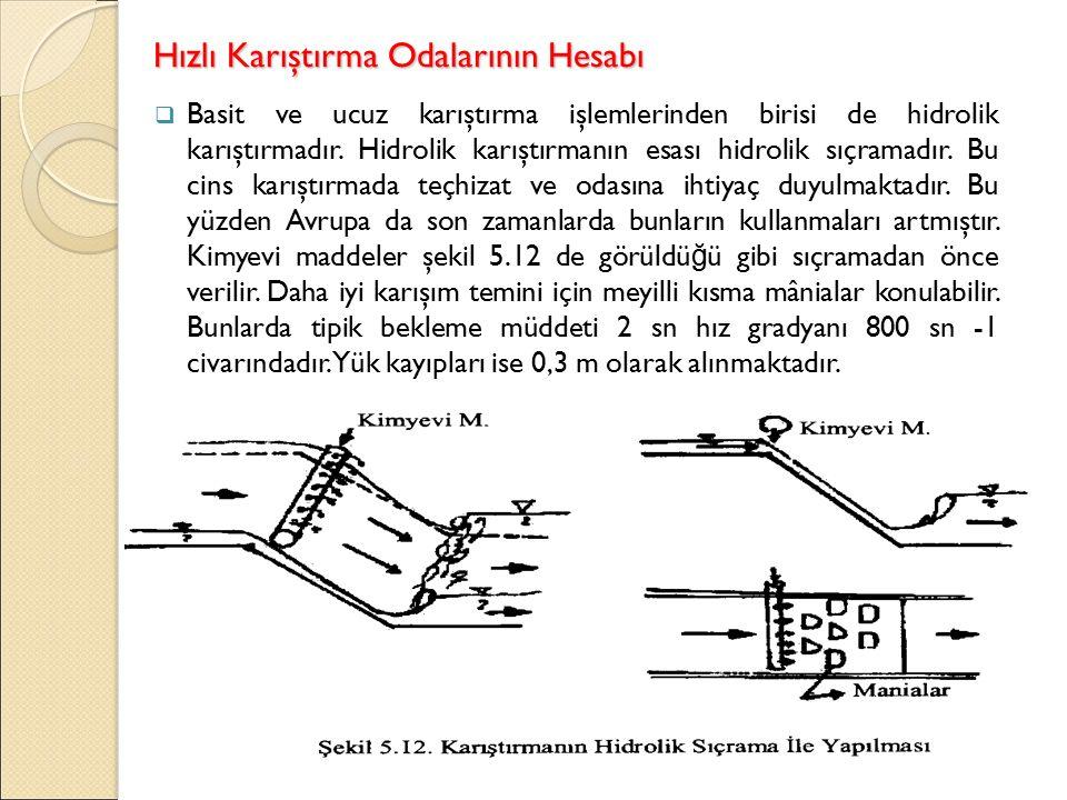  Basit ve ucuz karıştırma işlemlerinden birisi de hidrolik karıştırmadır.