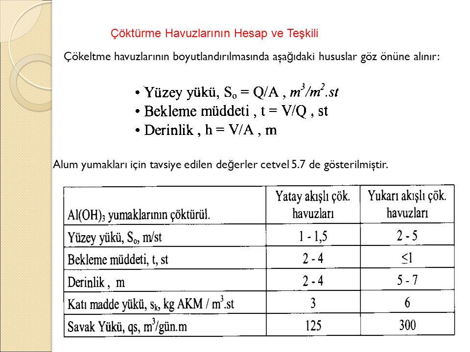 Çökeltme havuzlarının boyutlandırılmasında aşa ğ ıdaki hususlar göz önüne alınır: Alum yumakları için tavsiye edilen de ğ erler cetvel 5.7 de gösterilmiştir.