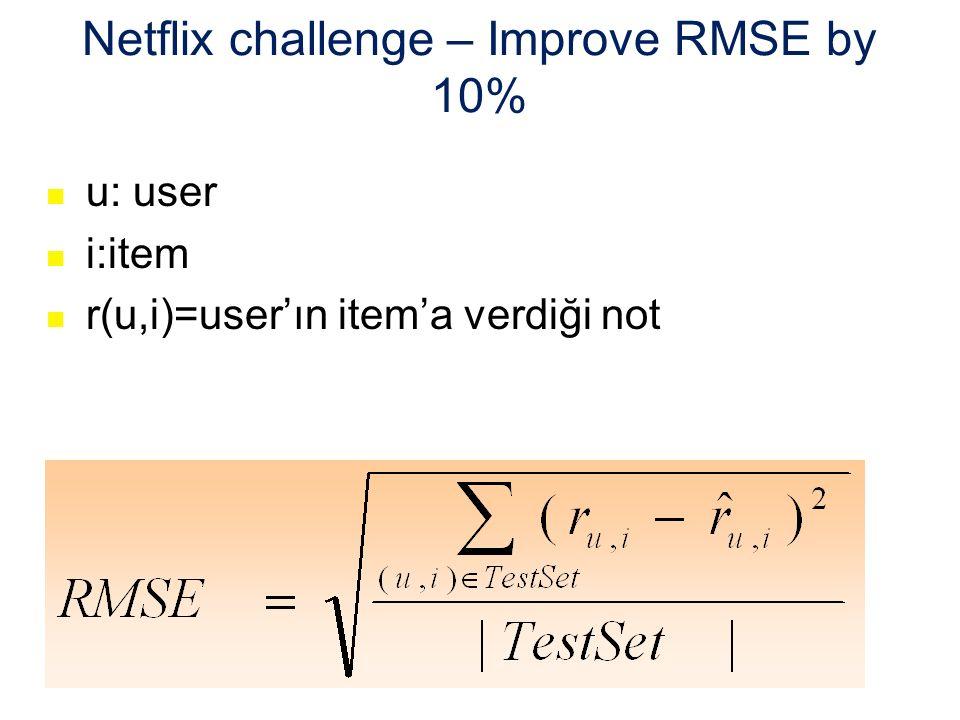 Netflix challenge – Improve RMSE by 10% u: user i:item r(u,i)=user'ın item'a verdiği not