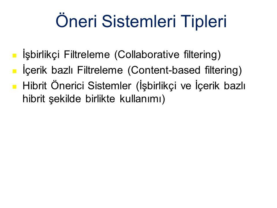 Öneri Sistemleri Tipleri İşbirlikçi Filtreleme (Collaborative filtering) İçerik bazlı Filtreleme (Content-based filtering) Hibrit Önerici Sistemler (İ