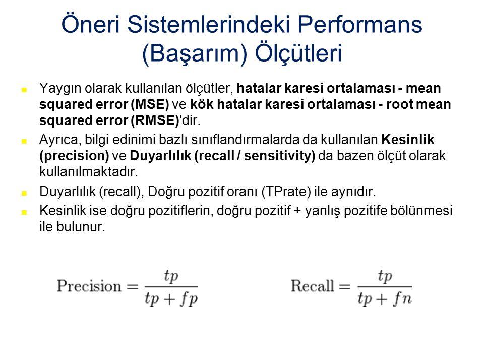 Öneri Sistemlerindeki Performans (Başarım) Ölçütleri Yaygın olarak kullanılan ölçütler, hatalar karesi ortalaması - mean squared error (MSE) ve kök ha