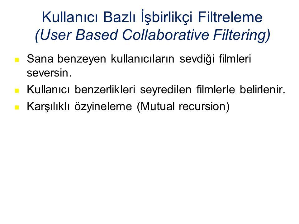 Kullanıcı Bazlı İşbirlikçi Filtreleme (User Based Collaborative Filtering) Sana benzeyen kullanıcıların sevdiği filmleri seversin. Kullanıcı benzerlik