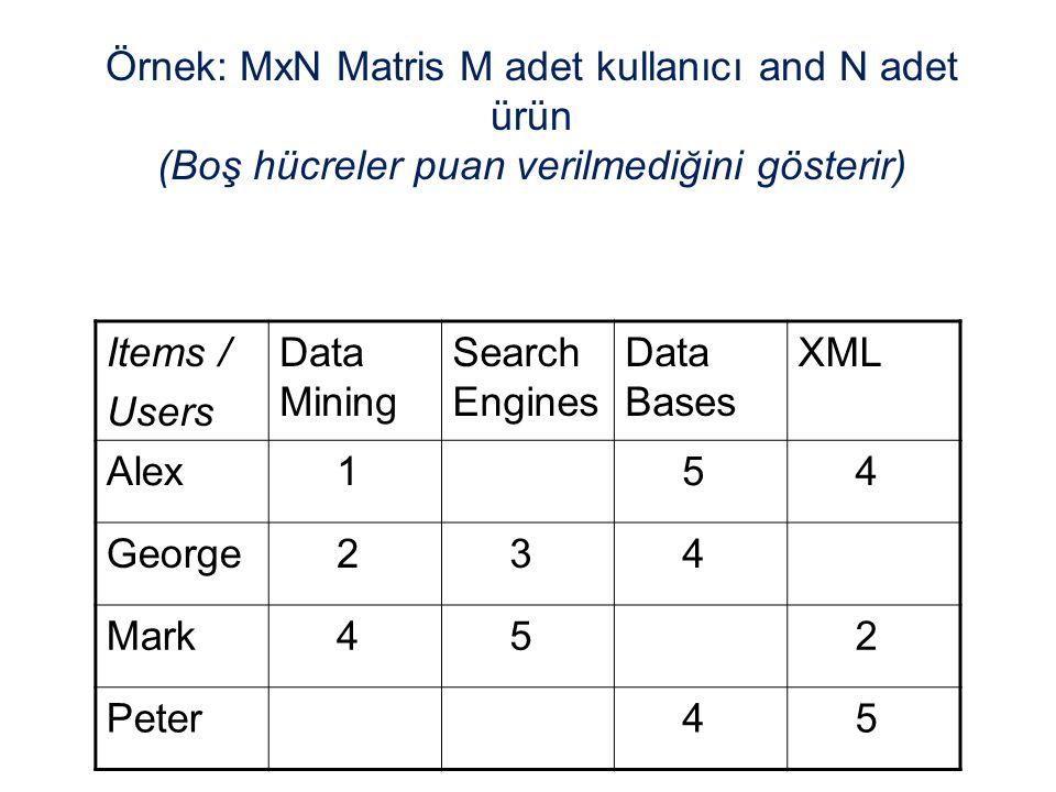 Örnek: MxN Matris M adet kullanıcı and N adet ürün (Boş hücreler puan verilmediğini gösterir) Items / Users Data Mining Search Engines Data Bases XML