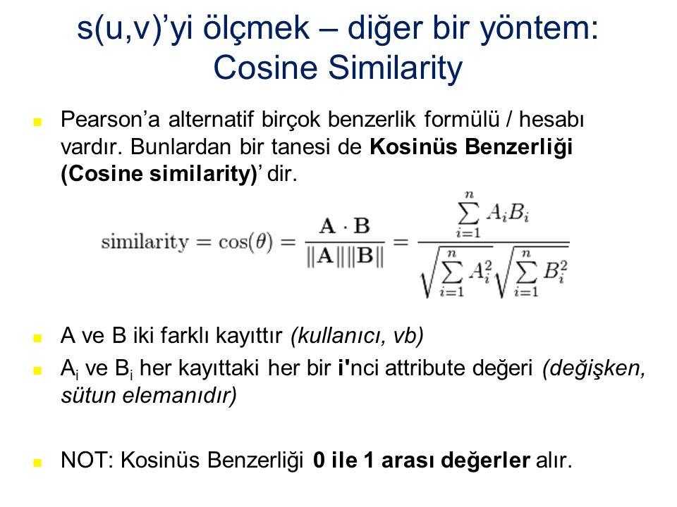 s(u,v)'yi ölçmek – diğer bir yöntem: Cosine Similarity Pearson'a alternatif birçok benzerlik formülü / hesabı vardır. Bunlardan bir tanesi de Kosinüs